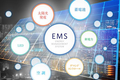 中エネの エネルギーマネジメントシステム
