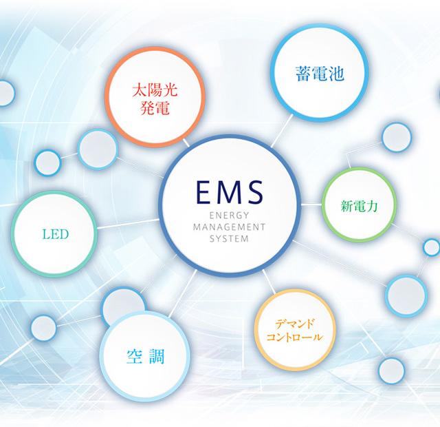 エネルギーマネジメントシステム